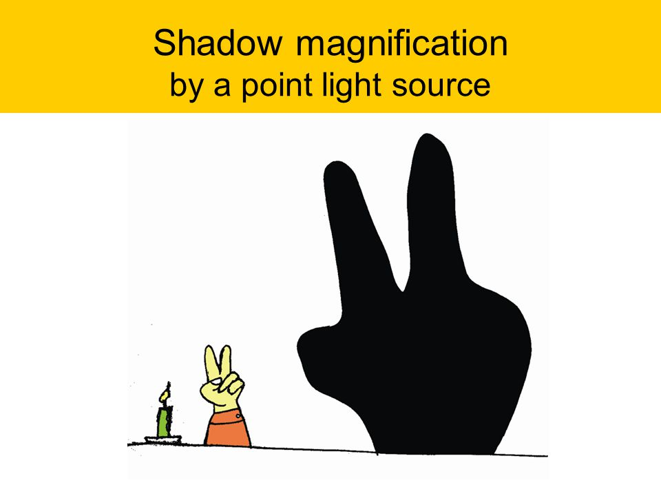 Shadow magnification by a point light source