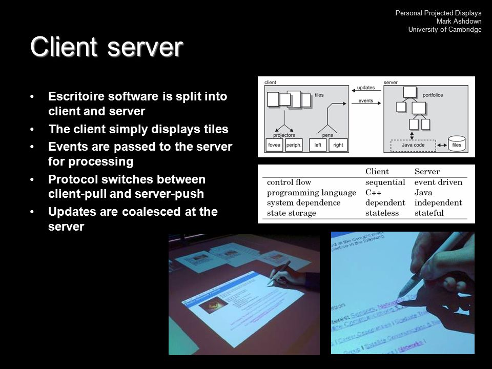 Personal Projected Displays Mark Ashdown University of Cambridge Client server Escritoire software is split into client and server The client simply d