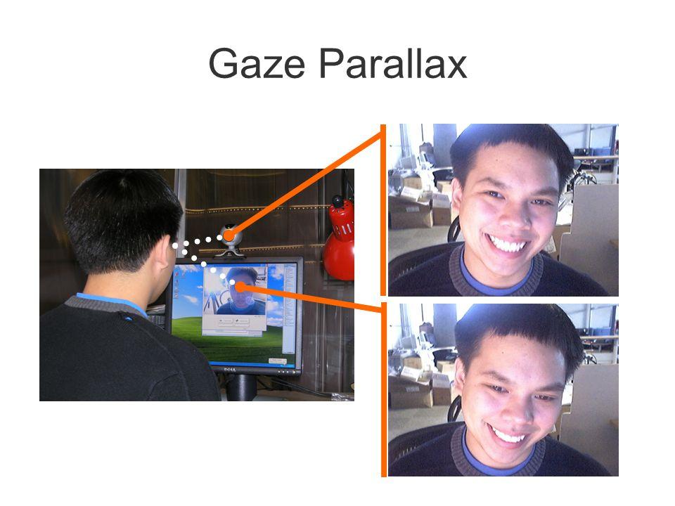Gaze Parallax