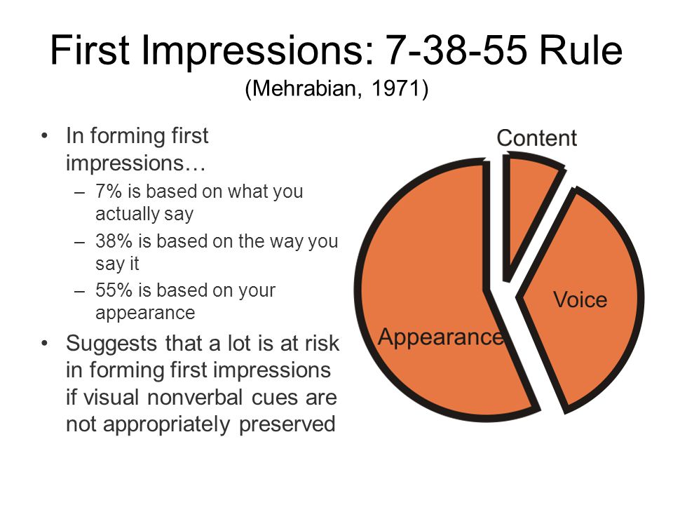 First Impressions: 7-38-55 Rule (Mehrabian, 1971) In forming first impressions… –7% is based on what you actually say –38% is based on the way you say it –55% is based on your appearance Suggests that a lot is at risk in forming first impressions if visual nonverbal cues are not appropriately preserved