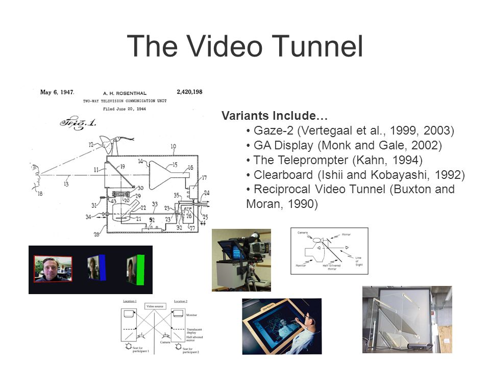 The Video Tunnel Variants Include… Gaze-2 (Vertegaal et al., 1999, 2003) GA Display (Monk and Gale, 2002) The Teleprompter (Kahn, 1994) Clearboard (Ishii and Kobayashi, 1992) Reciprocal Video Tunnel (Buxton and Moran, 1990)