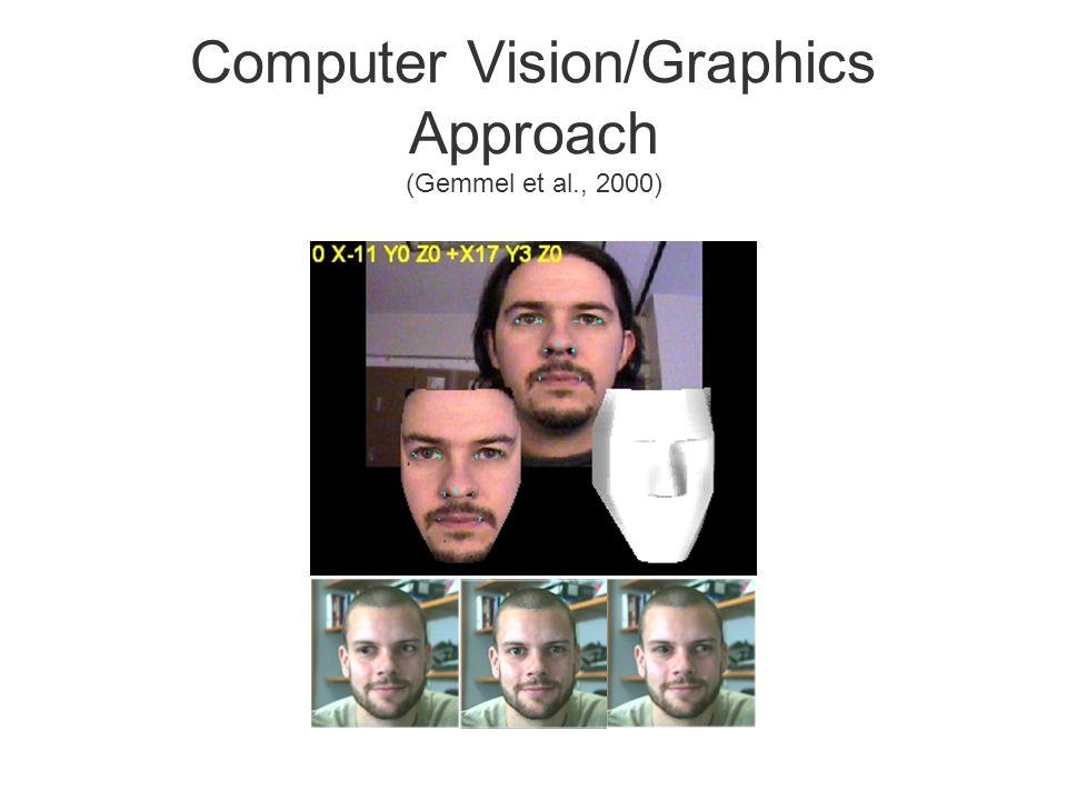 Computer Vision/Graphics Approach (Gemmel et al., 2000)