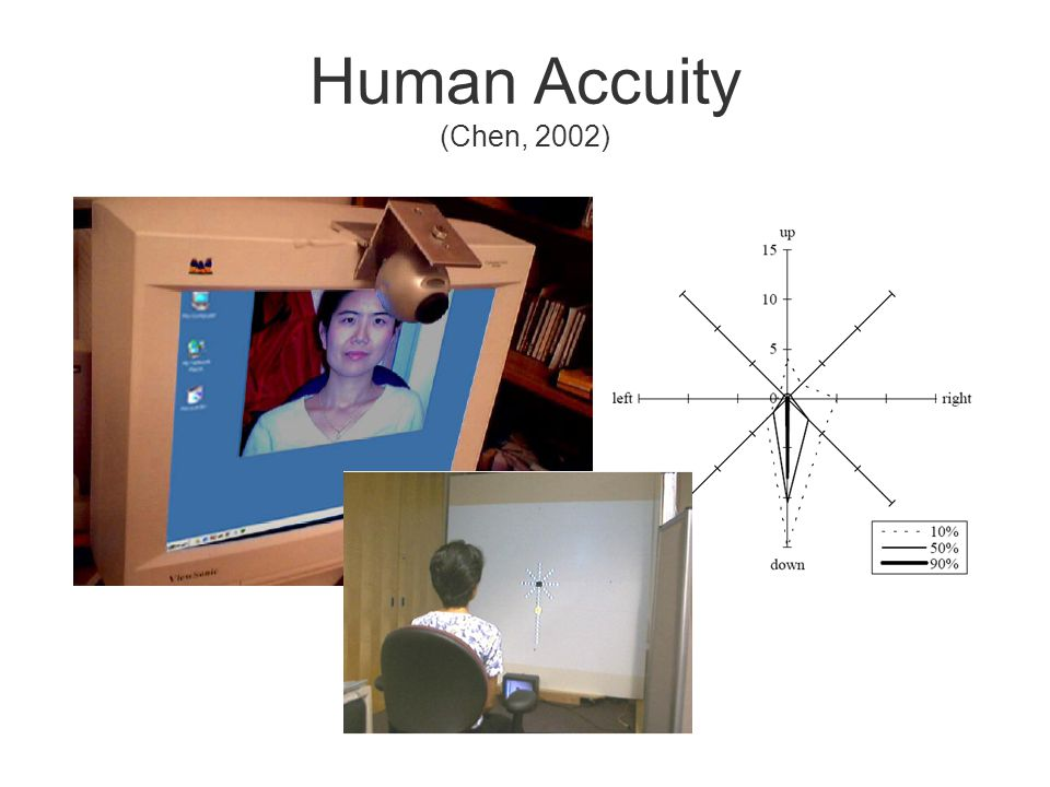Human Accuity (Chen, 2002)
