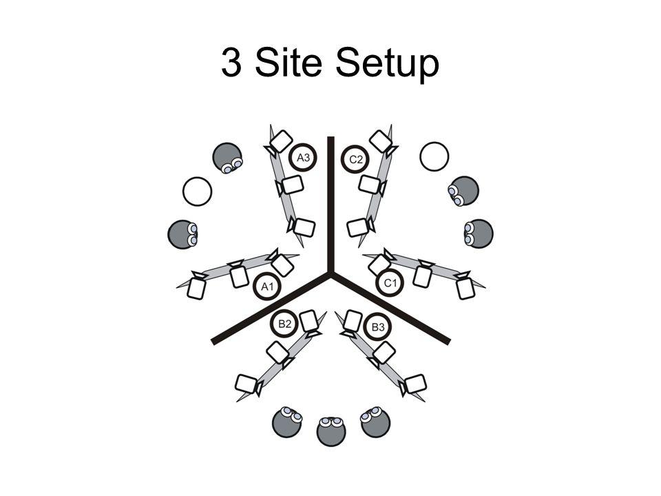 3 Site Setup
