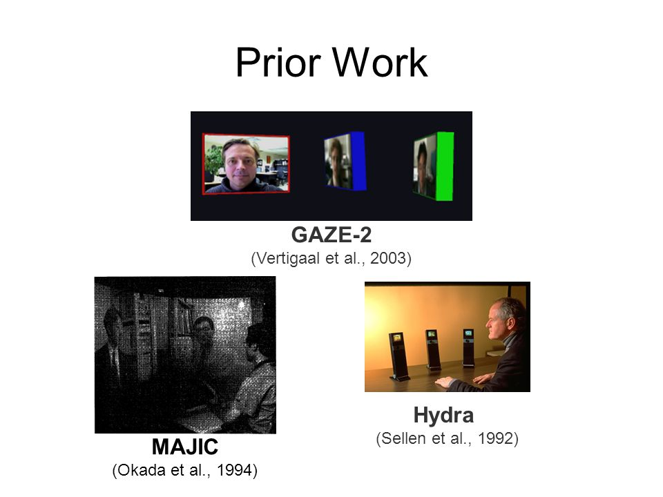 Prior Work Hydra (Sellen et al., 1992) MAJIC (Okada et al., 1994) GAZE-2 (Vertigaal et al., 2003)