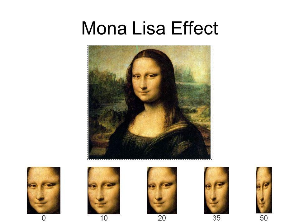 Mona Lisa Effect 010203550