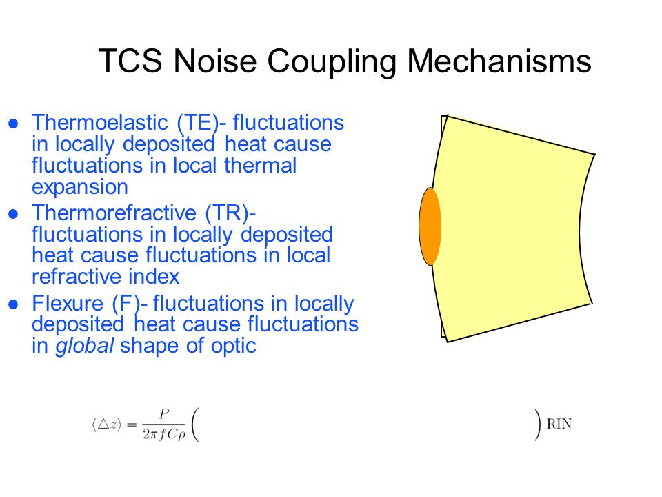 LIGO Laboratory17 TCS Noise Coupling Mechanisms Thermoelastic (TE)- fluctuations in locally deposited heat cause fluctuations in local thermal expansi