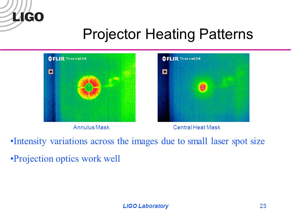 LIGO Laboratory23 Projector Heating Patterns Annulus Mask Central Heat Mask Intensity variations across the images due to small laser spot size Projec