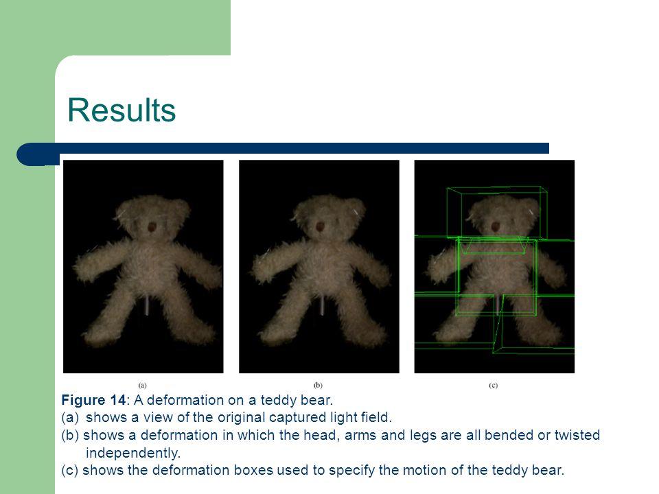 Results Figure 14: A deformation on a teddy bear.