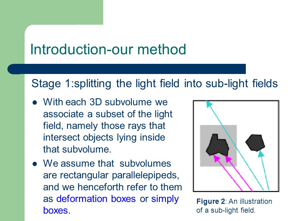 Introduction-our method The animator species the deformation by moving the vertices of the corresponding box.
