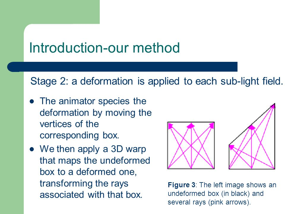 Projector-based segmentation of light fields The camera (A) rotates in a circle in the horizontal plane.