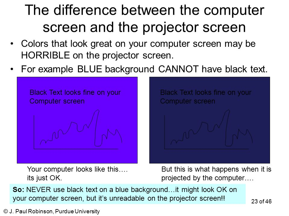 © J. Paul Robinson, Purdue University 23 of 46 The difference between the computer screen and the projector screen Colors that look great on your comp