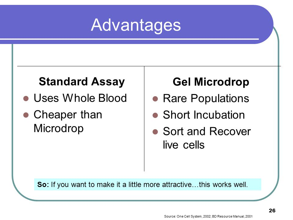 26 Advantages Standard Assay Uses Whole Blood Cheaper than Microdrop Gel Microdrop Rare Populations Short Incubation Sort and Recover live cells Source: One Cell System, 2002; BD Resource Manual, 2001 So: If you want to make it a little more attractive…this works well.
