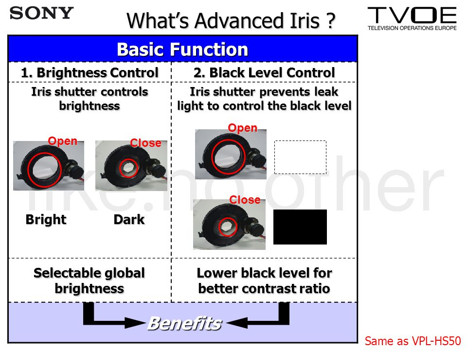 What's Advanced Iris ? Sony Cinema Black Pro Function Same as VPL-HS50 Basic Function 1. Brightness Control 2. Black Level Control Iris shutter contro