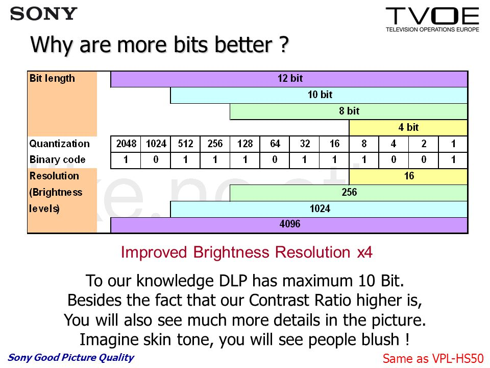 Why are more bits better ? Improved Brightness Resolution x4 Sony Good Picture Quality To our knowledge DLP has maximum 10 Bit. Besides the fact that