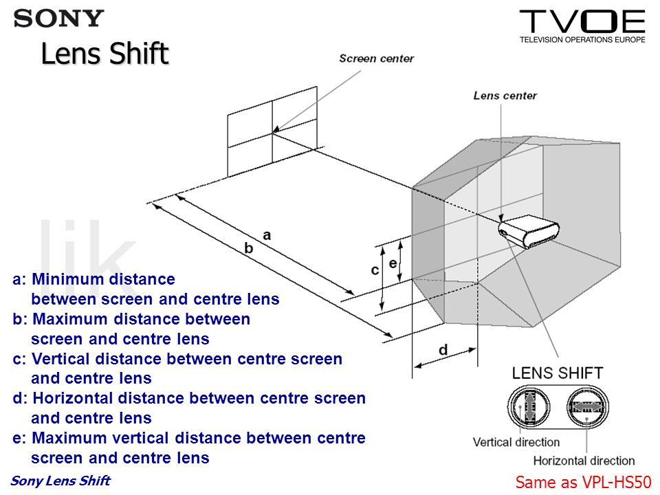 Sony Lens Shift a: Minimum distance between screen and centre lens b: Maximum distance between screen and centre lens c: Vertical distance between cen