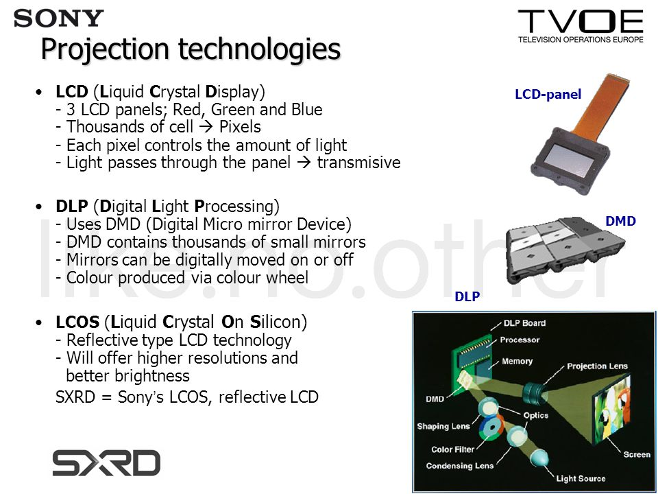Projection technologies LCD (Liquid Crystal Display) - 3 LCD panels; Red, Green and Blue - Thousands of cell  Pixels - Each pixel controls the amount