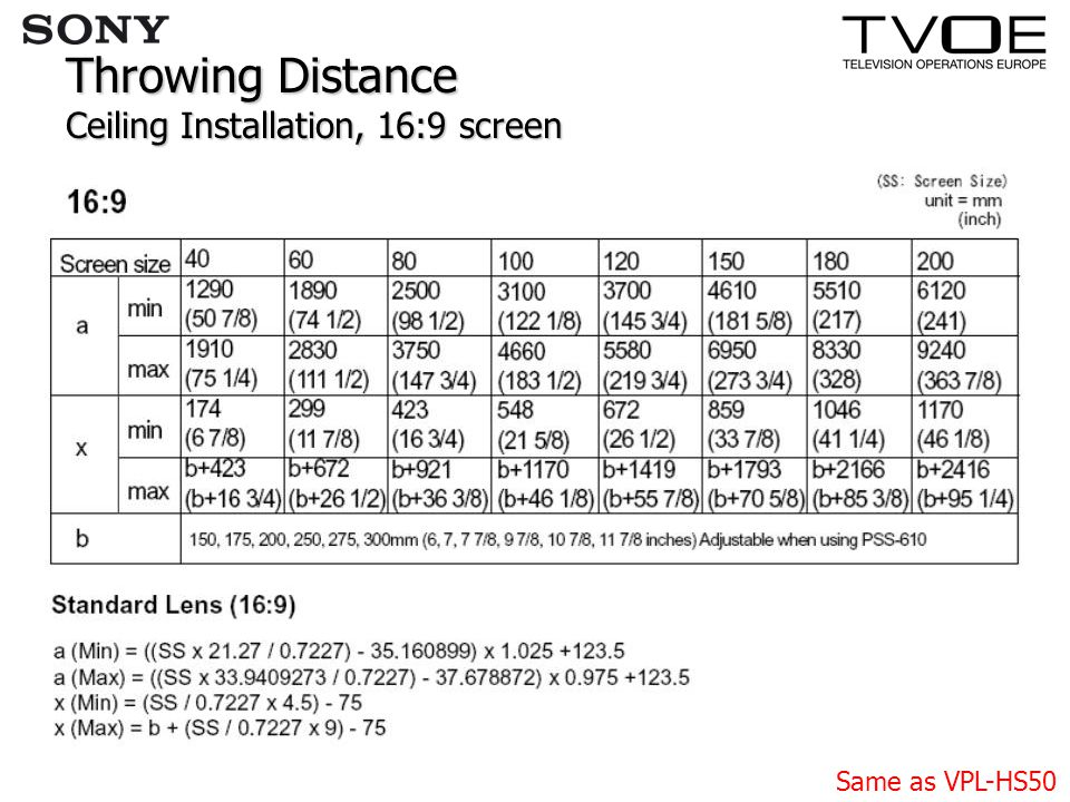 Throwing Distance Ceiling Installation, 16:9 screen Same as VPL-HS50