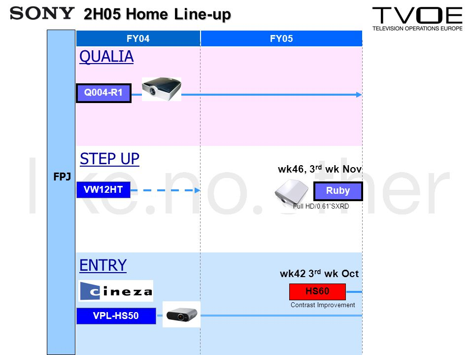 "FY04FY05 2H05 Home Line-up ENTRY STEP UP QUALIA VPL-HS50 Q004-R1 Ruby wk46, 3 rd wk Nov Full HD/0.61""SXRD FPJ VW12HT FY06 Ruby HS60 Contrast Improveme"