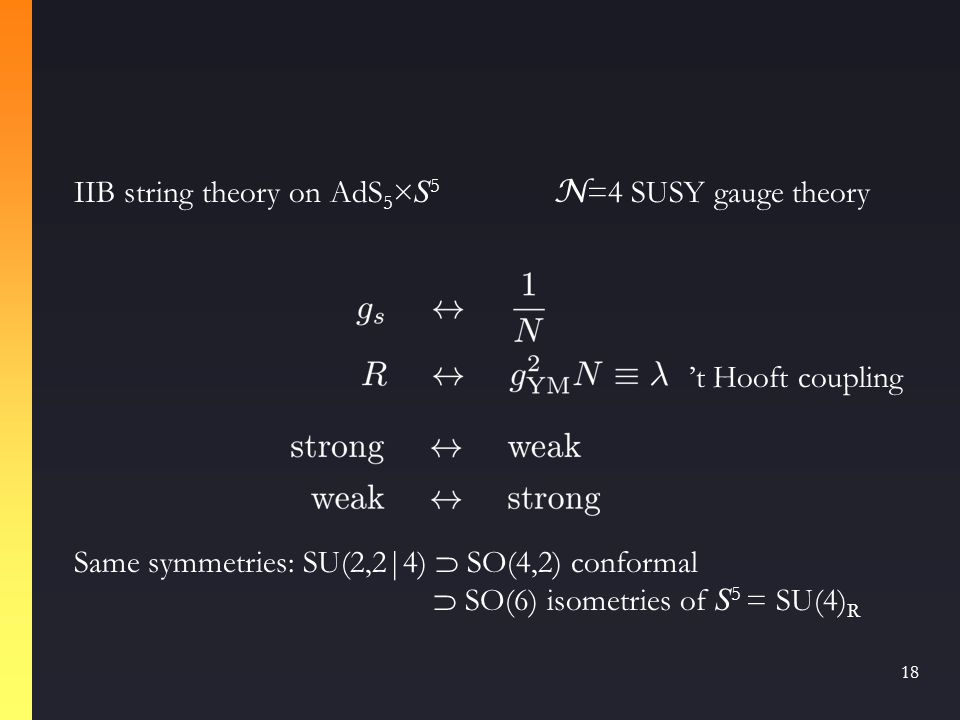 17 AdS/CFT Duality Type IIB string theory on a special background, AdS 5 × S 5 is dual to N =4 supersymmetric gauge theory on the boundary at spatial infinity Maldacena (1997) Same theory, seen through different variables Special example of holography in gravitational theory: can be represented by degrees of freedom on the boundary 't Hooft; Susskind; Thorne