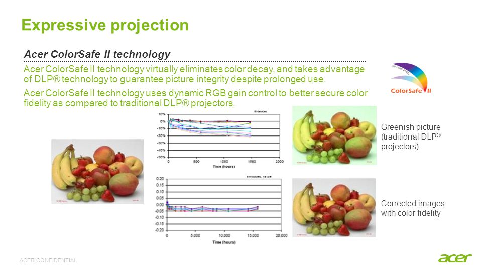 ACER CONFIDENTIAL Expressive projection Acer ColorSafe II technology Acer ColorSafe II technology virtually eliminates color decay, and takes advantag