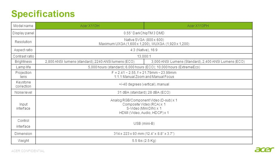 ACER CONFIDENTIAL Specifications Model name Acer X113H Acer X113PH Display panel0.55