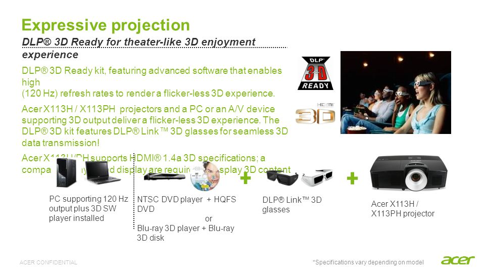 ACER CONFIDENTIAL Expressive projection DLP® 3D Ready for theater-like 3D enjoyment experience DLP® 3D Ready kit, featuring advanced software that ena