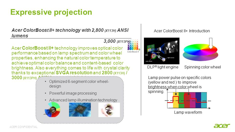 ACER CONFIDENTIAL Expressive projection Acer ColorSafe II technology Acer ColorSafe II technology virtually eliminates color decay, and takes advantage of DLP® technology to guarantee picture integrity despite prolonged use.