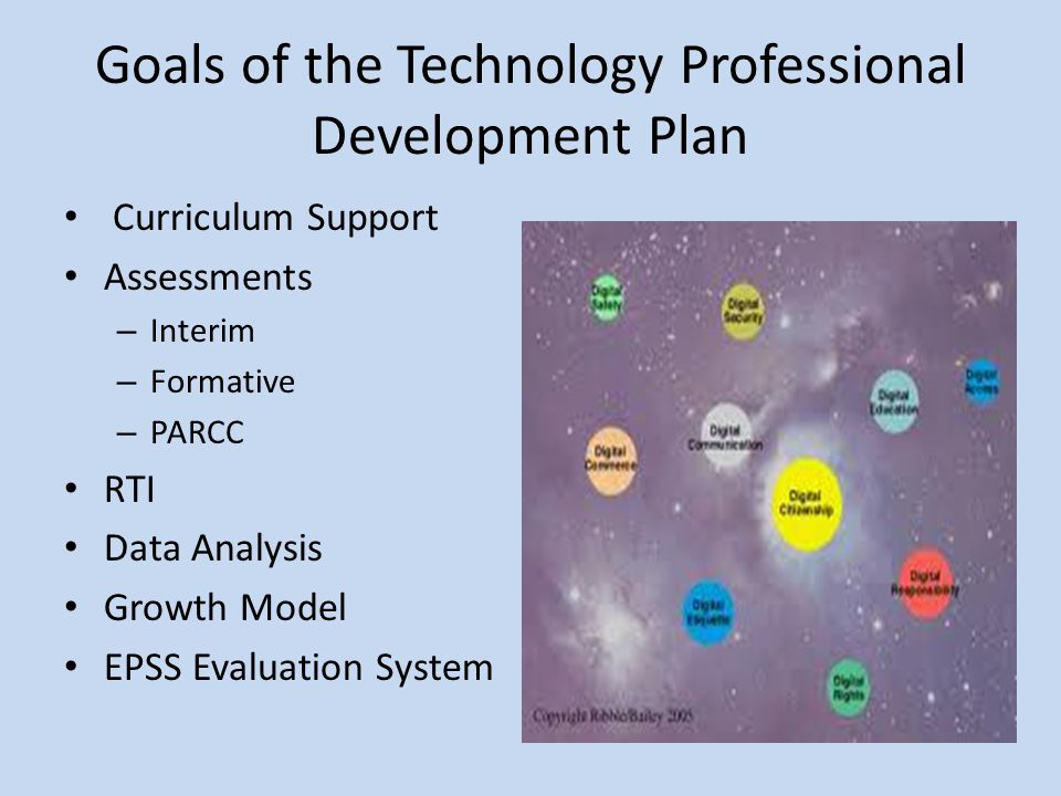 Goals of the Technology Professional Development Plan Curriculum Support Assessments – Interim – Formative – PARCC RTI Data Analysis Growth Model EPSS Evaluation System