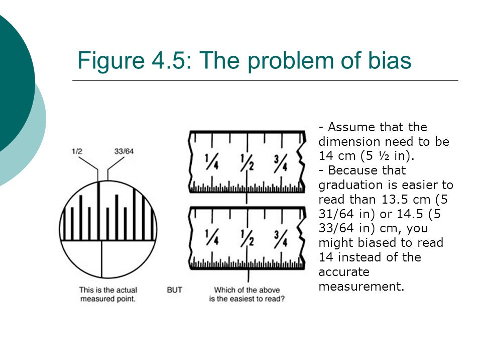 Figure 4.5: The problem of bias - Assume that the dimension need to be 14 cm (5 ½ in). - Because that graduation is easier to read than 13.5 cm (5 31/