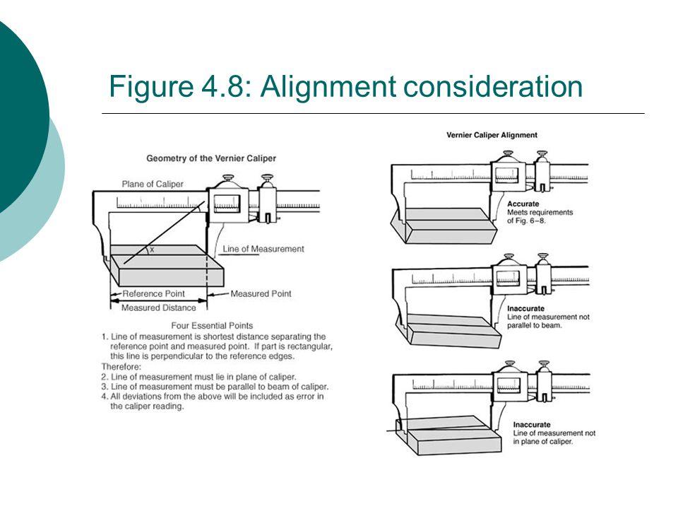Figure 4.8: Alignment consideration