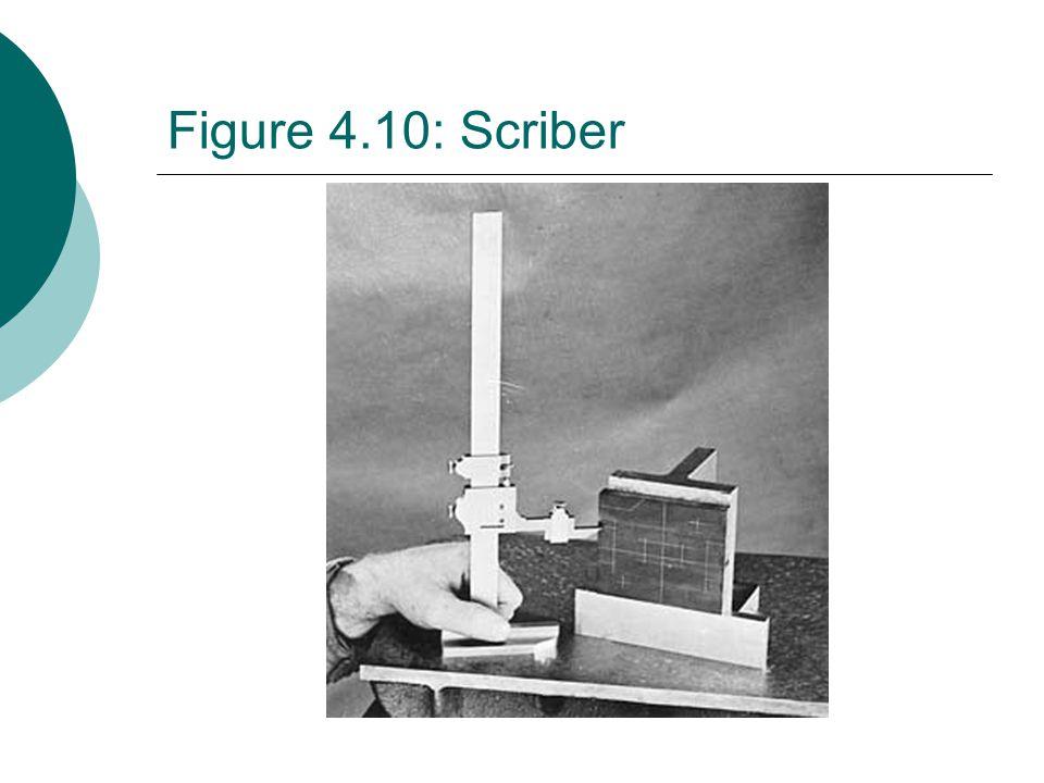 Figure 4.10: Scriber