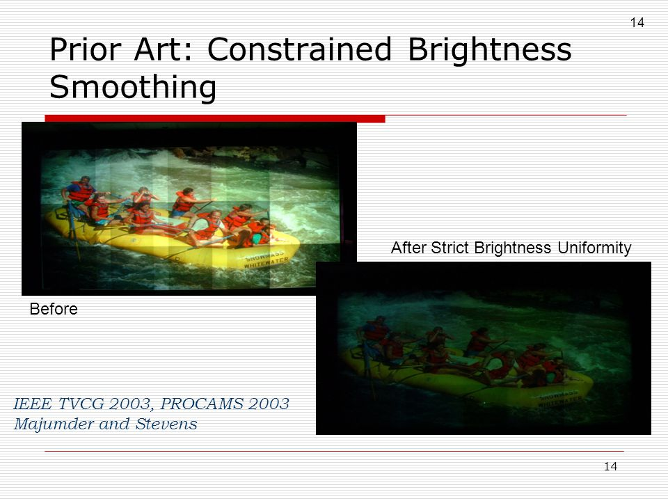 14 Before After Strict Brightness Uniformity Prior Art: Constrained Brightness Smoothing IEEE TVCG 2003, PROCAMS 2003 Majumder and Stevens