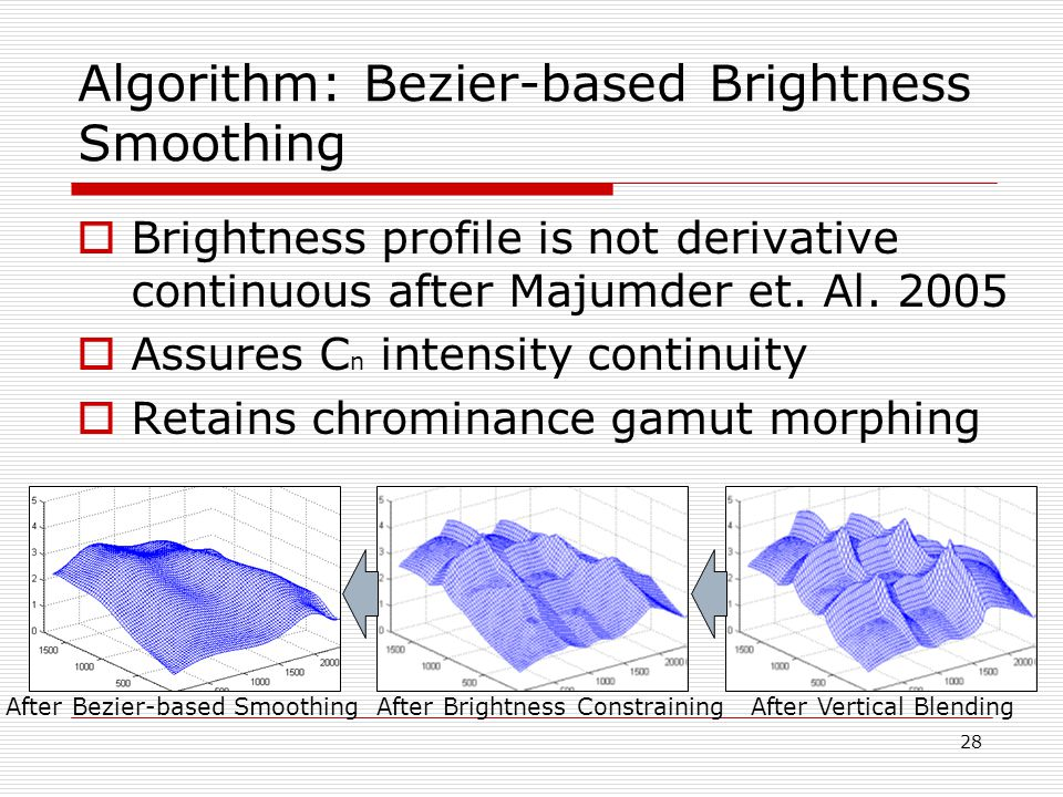 28 Algorithm: Bezier-based Brightness Smoothing  Brightness profile is not derivative continuous after Majumder et.