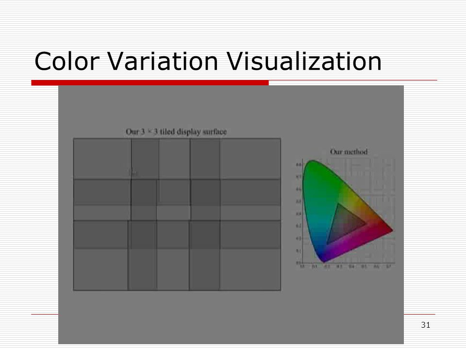 31 Color Variation Visualization
