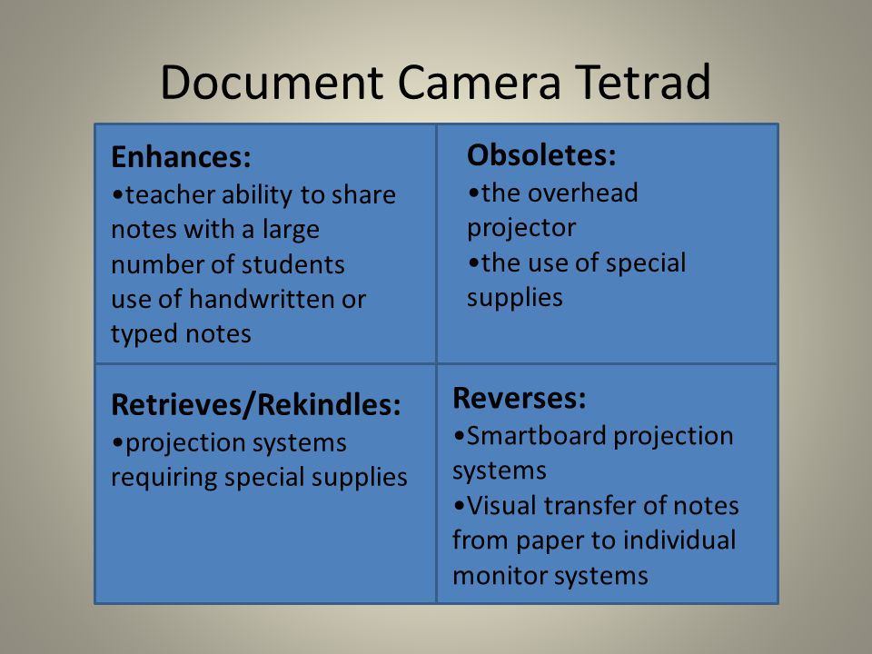 Analysis of 6 Forces and Document Cameras Evolutionary Technology The document camera is in the evolutionary tract of the overhead projector.