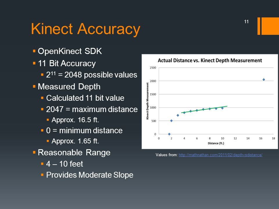 Kinect Accuracy  OpenKinect SDK  11 Bit Accuracy  2 11 = 2048 possible values  Measured Depth  Calculated 11 bit value  2047 = maximum distance