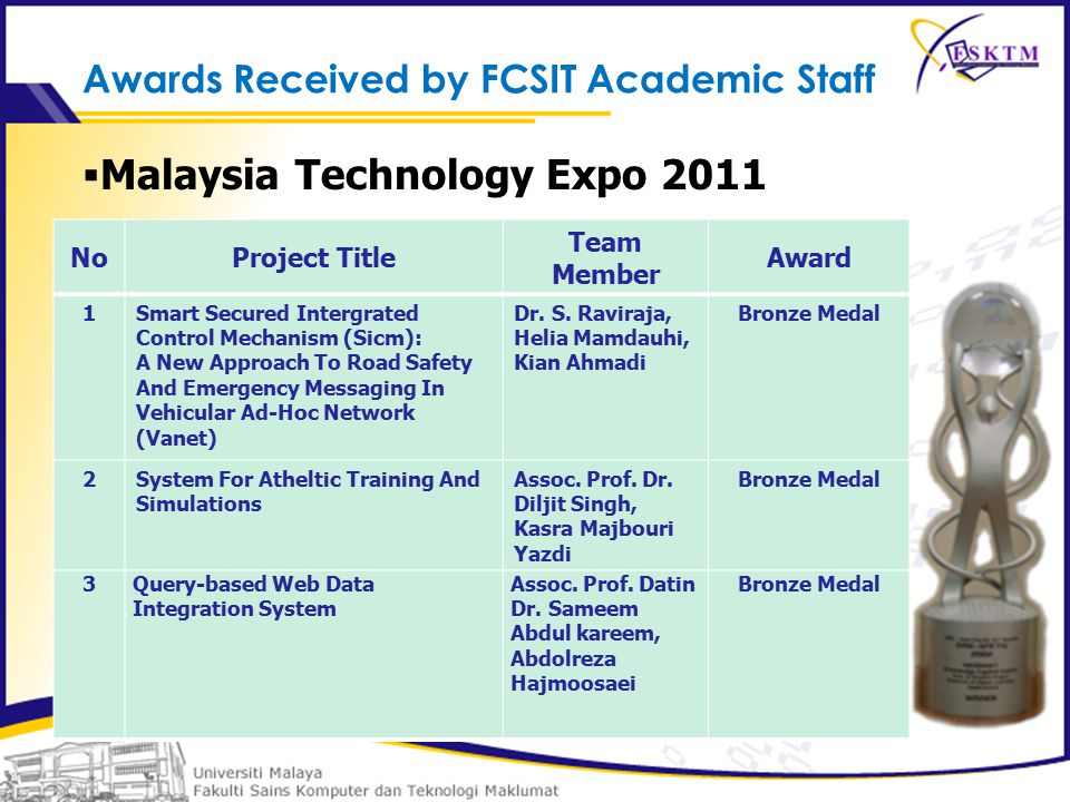  Malaysia Technology Expo 2011 Awards Received by FCSIT Academic Staff NoProject Title Team Member Award 1Smart Secured Intergrated Control Mechanism (Sicm): A New Approach To Road Safety And Emergency Messaging In Vehicular Ad-Hoc Network (Vanet) Dr.