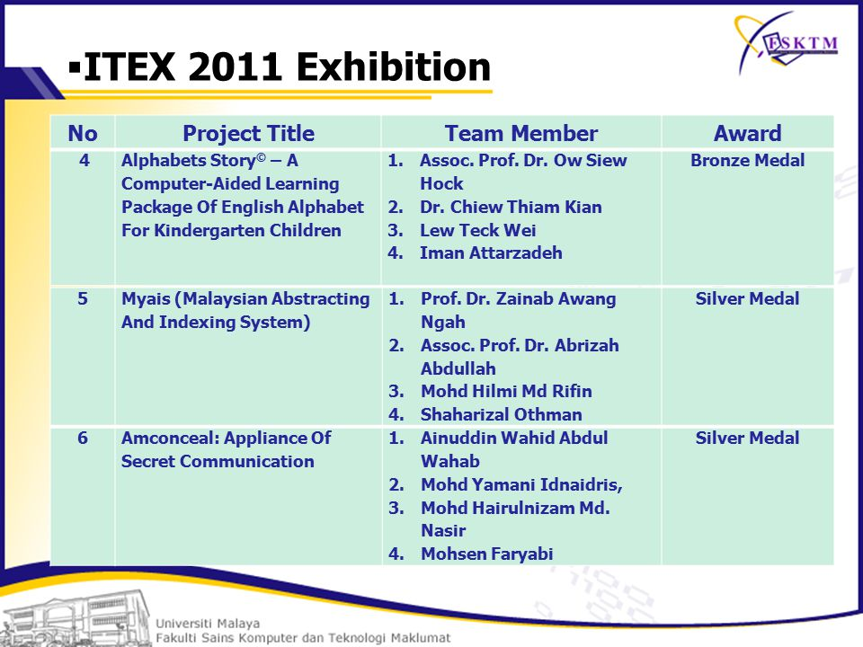  ITEX 2011 Exhibition NoProject TitleTeam MemberAward 4Alphabets Story © – A Computer-Aided Learning Package Of English Alphabet For Kindergarten Children 1.Assoc.