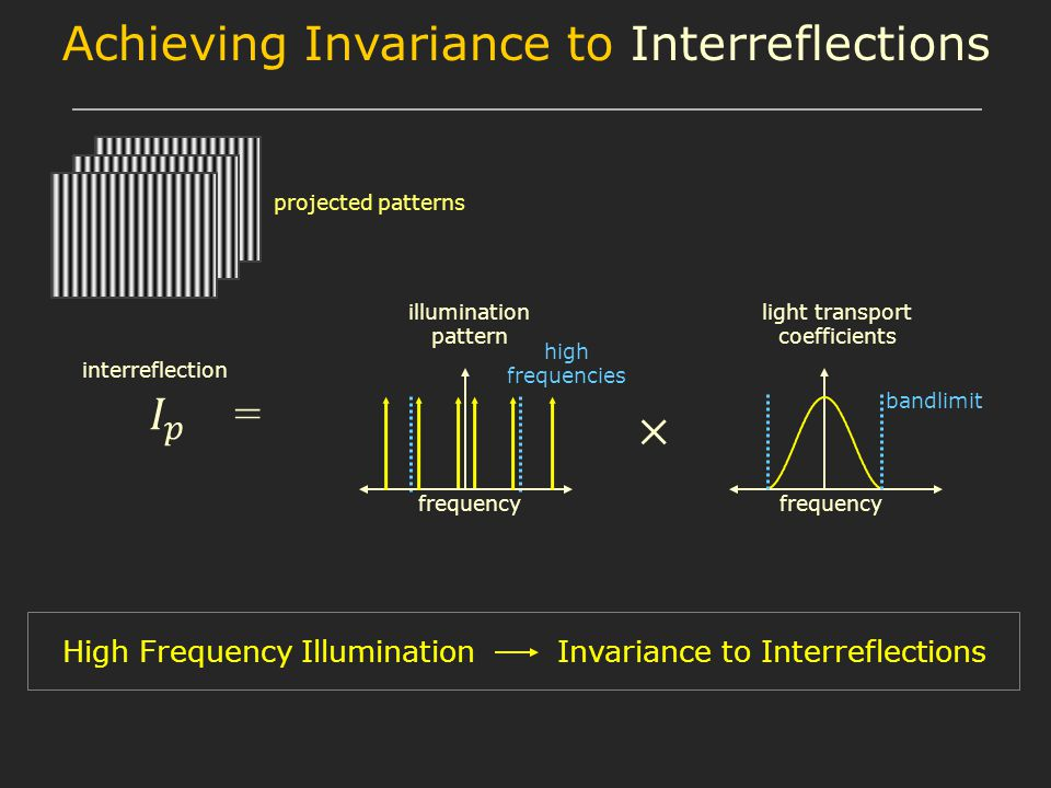 frequency bandlimit high frequencies projected patterns Achieving Invariance to Interreflections High Frequency Illumination Invariance to Interreflec