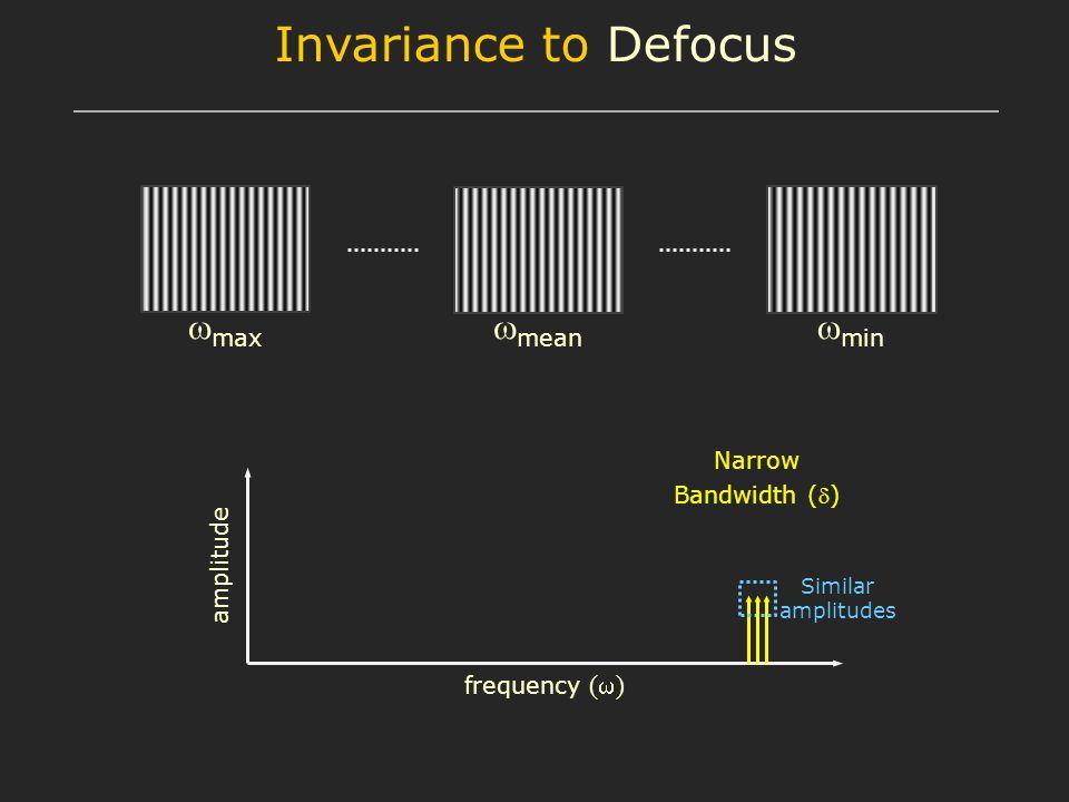 Invariance to Defocus  max  mean  min Narrow Bandwidth () frequency (  ) amplitude Similar amplitudes