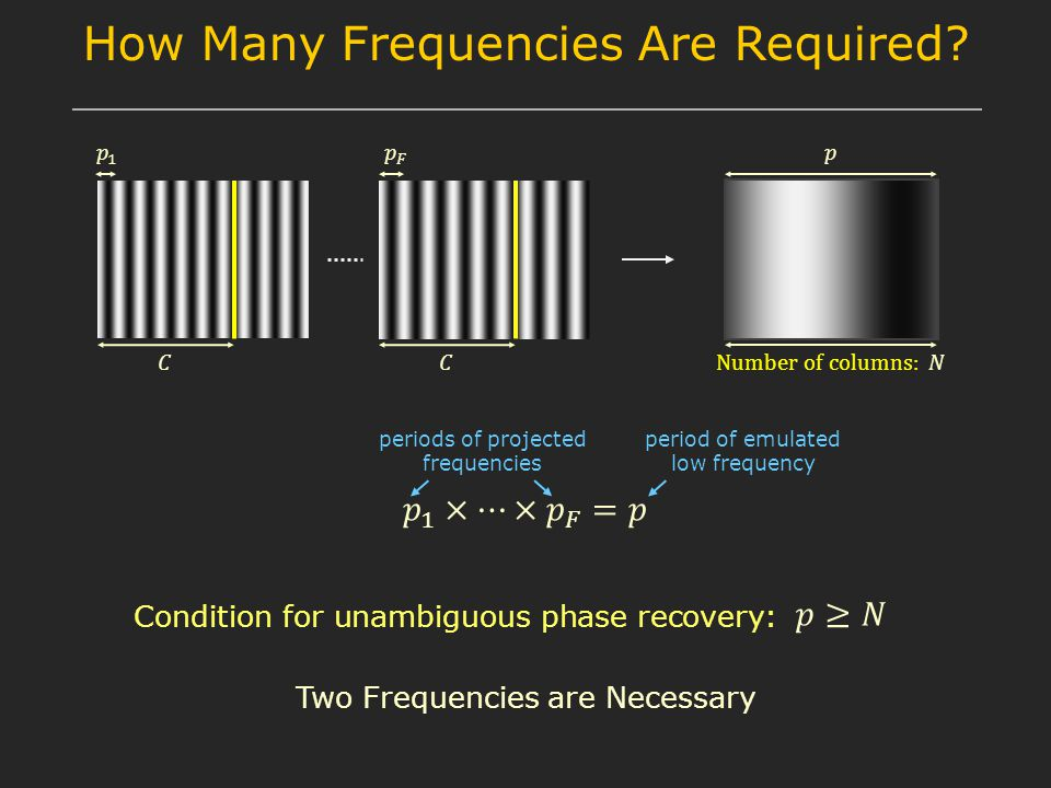 How Many Frequencies Are Required? Two Frequencies are Necessary periods of projected frequencies period of emulated low frequency