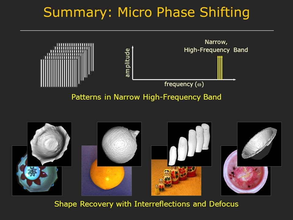 Shape Recovery with Interreflections and Defocus Patterns in Narrow High-Frequency Band frequency () amplitude Narrow, High-Frequency Band Summary: Micro Phase Shifting