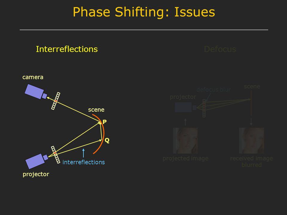 Phase Shifting: Issues camera projector interreflections P Q scene InterreflectionsDefocus scene projector projected imagereceived image blurred defoc