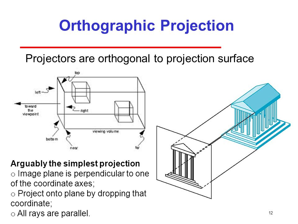 12 Orthographic Projection Projectors are orthogonal to projection surface Arguably the simplest projection o Image plane is perpendicular to one of the coordinate axes; o Project onto plane by dropping that coordinate; o All rays are parallel.