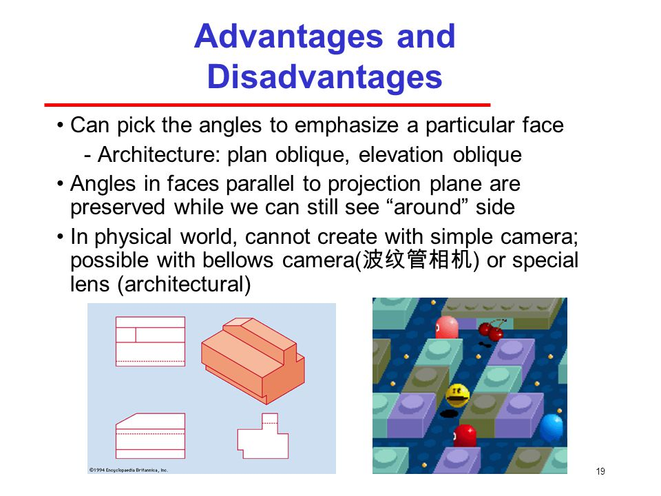 19 Advantages and Disadvantages Can pick the angles to emphasize a particular face ­Architecture: plan oblique, elevation oblique Angles in faces parallel to projection plane are preserved while we can still see around side In physical world, cannot create with simple camera; possible with bellows camera( 波纹管相机 ) or special lens (architectural)