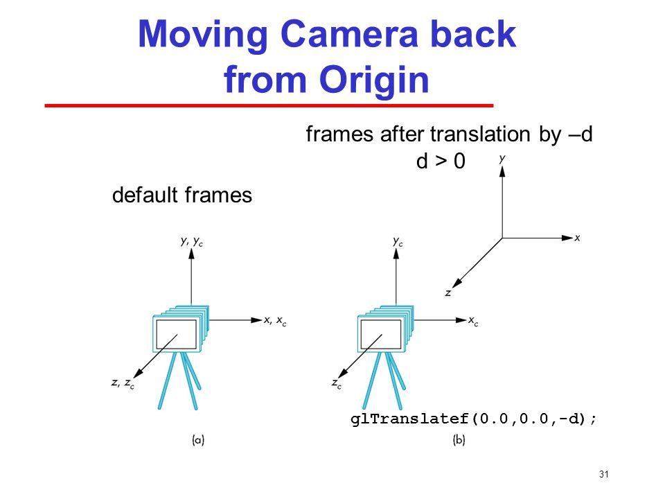 31 Moving Camera back from Origin default frames frames after translation by –d d > 0 glTranslatef(0.0,0.0,-d);