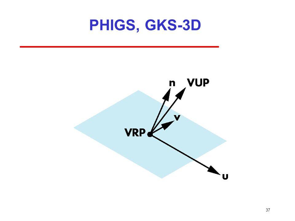 37 PHIGS, GKS-3D