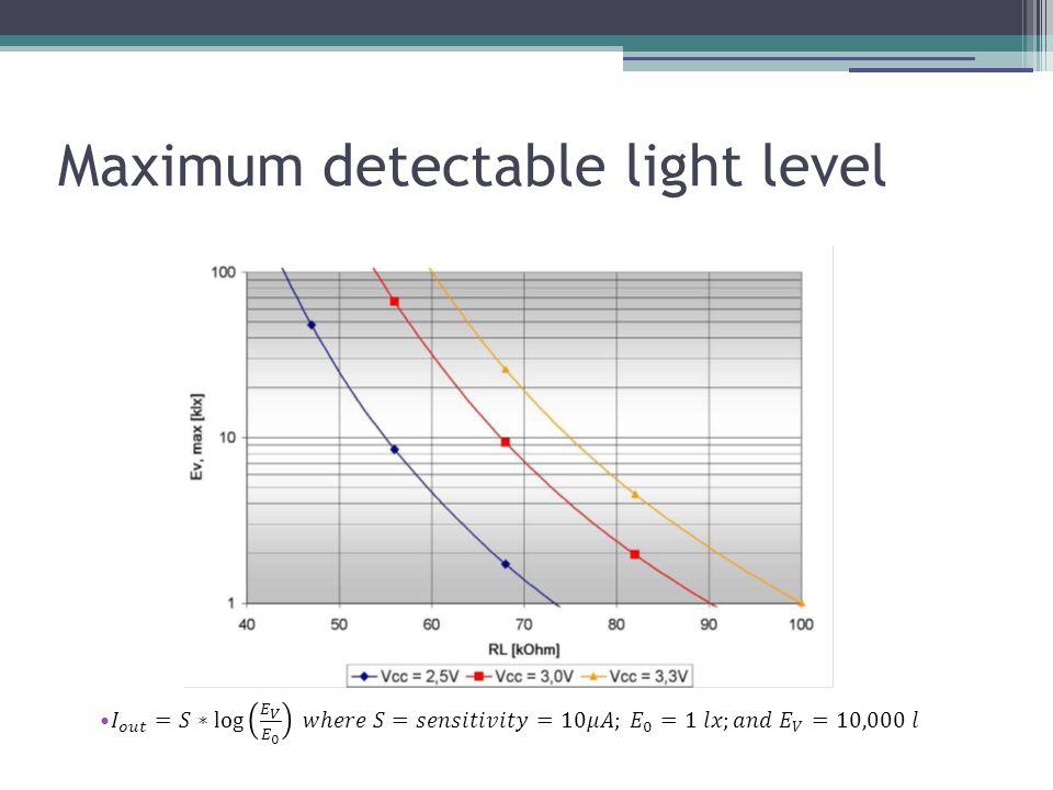 Maximum detectable light level