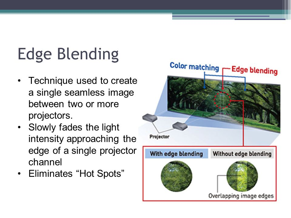 Edge Blending Technique used to create a single seamless image between two or more projectors.
